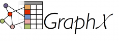 GraphX Training Courses